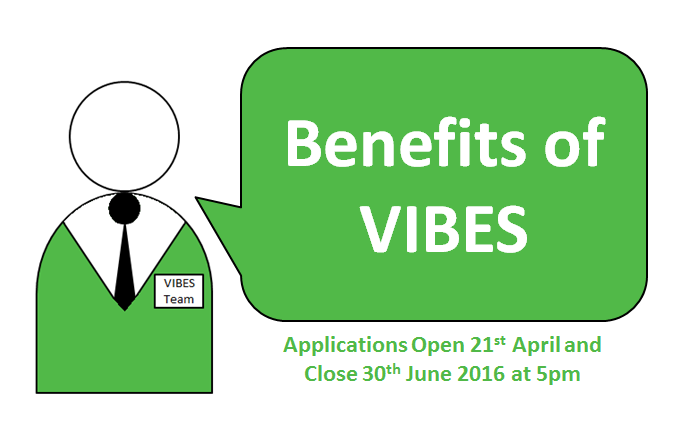 Benefits of VIBES