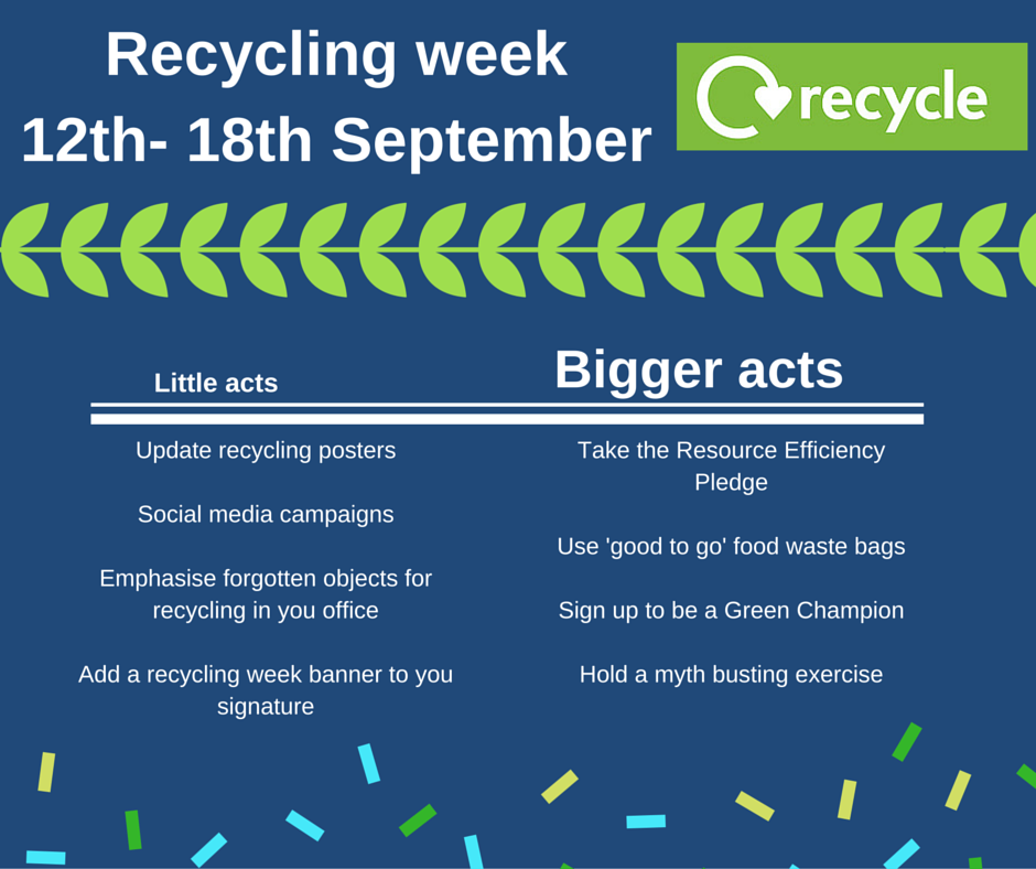 National Recycling Week - Improve your Environmental Management System